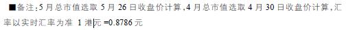 5 月百强市值3-2.png