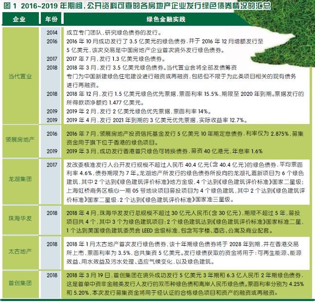 房企如何抓住绿色金融机遇2.png