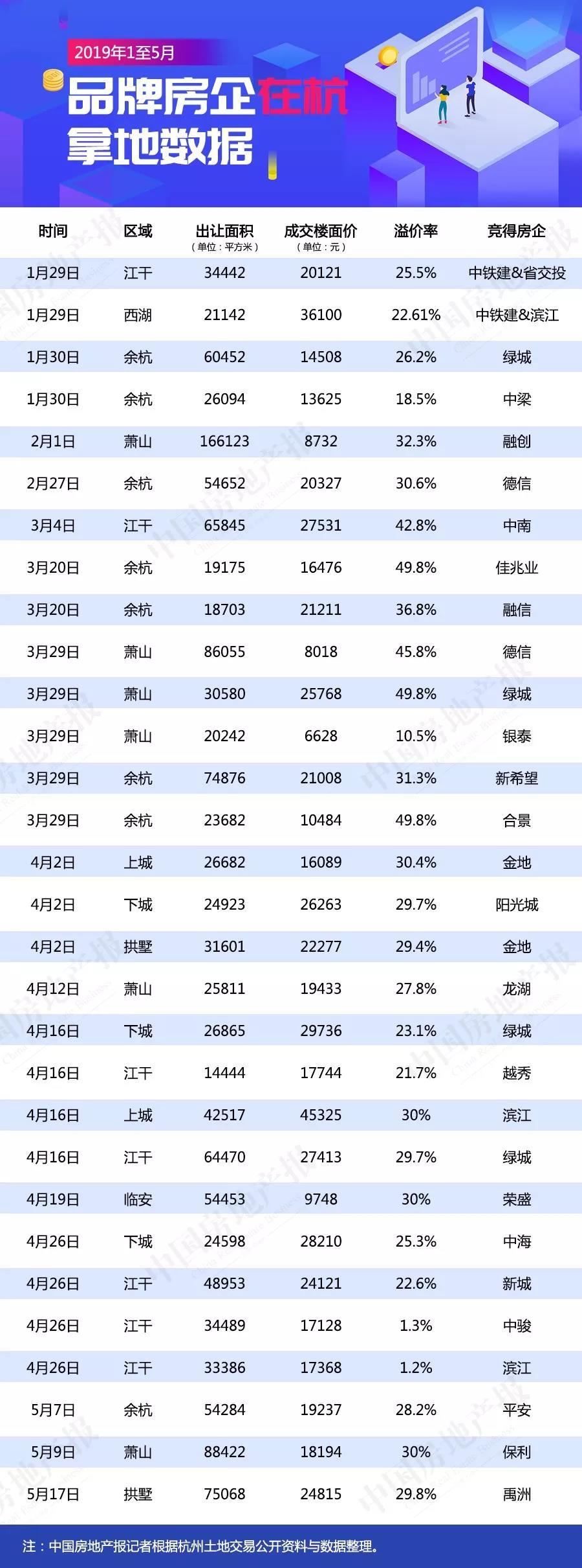 谁追热了杭州地市2.jpg