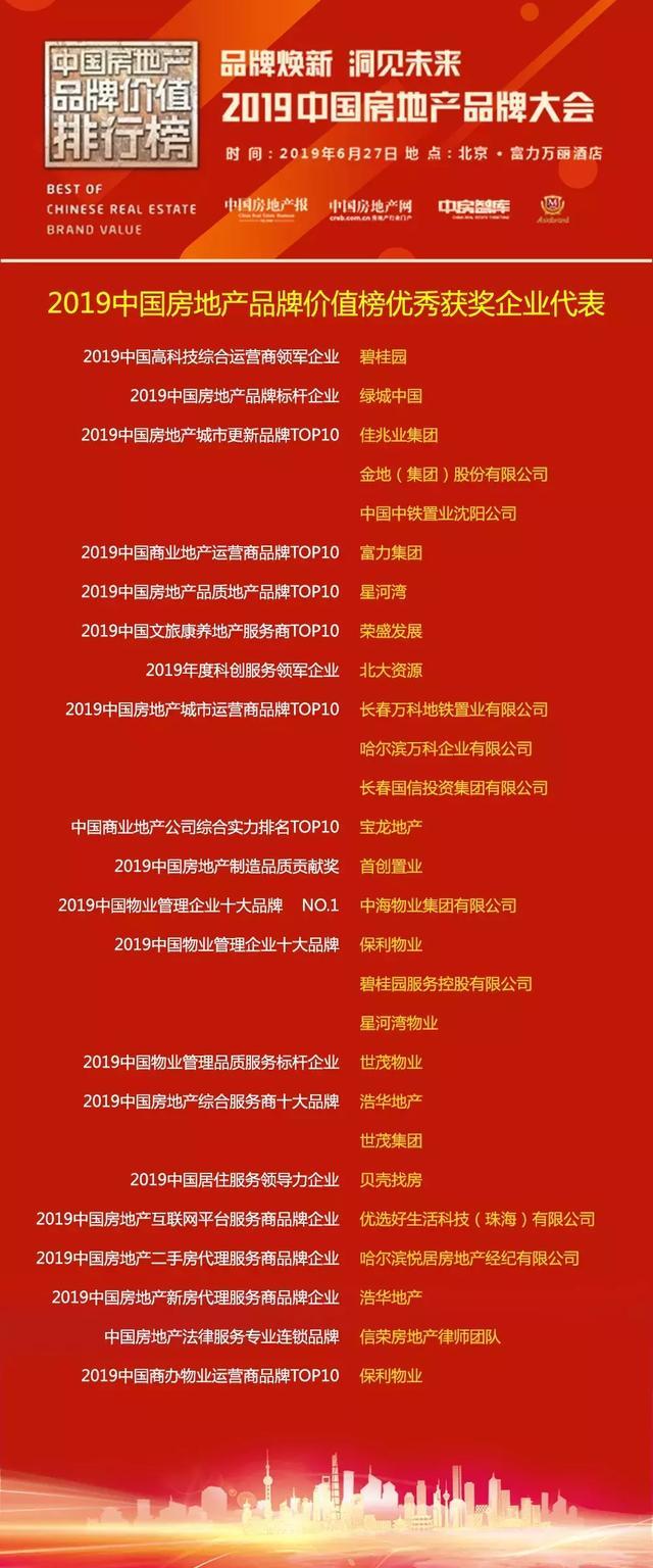 """""""品牌焕新 洞见未来""""——一场关于中国房地产行业品牌的""""修行""""大会"""