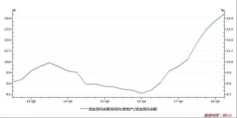 谨防下半年房地产市场下滑风险6.jpg