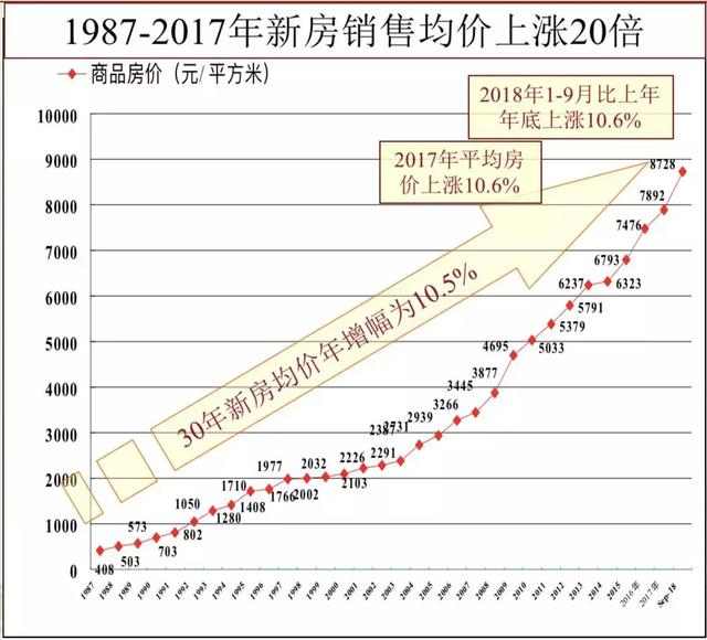 中国房地产教父孟晓苏:改革使人们看到了力量与希望