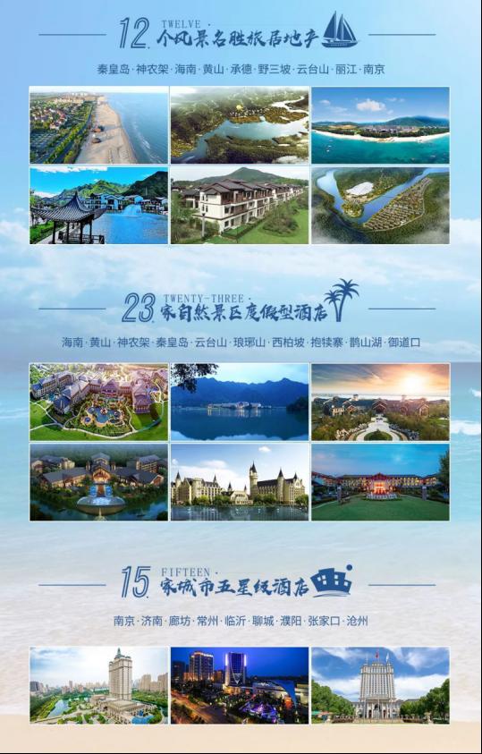 荣盛康旅酒店获河北省最佳酒店大奖1474.png