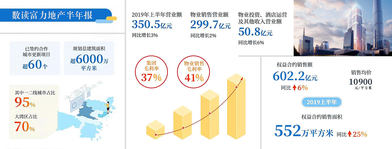 富力数据图.jpg