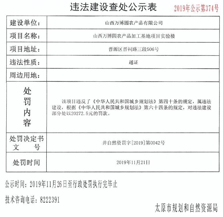 山西万博园农产品有限公司违建公示表