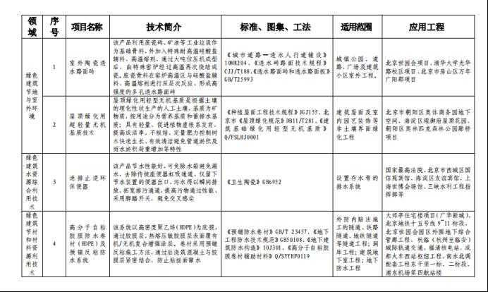 蛌婥-控儔嶺嫘91砐蟯伎党耟桵蚾饜宒党耟磁蚚撮扲559.png