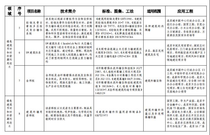 蛌婥-控儔嶺嫘91砐蟯伎党耟桵蚾饜宒党耟磁蚚撮扲562.png