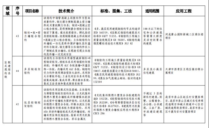 蛌婥-控儔嶺嫘91砐蟯伎党耟桵蚾饜宒党耟磁蚚撮扲584.png