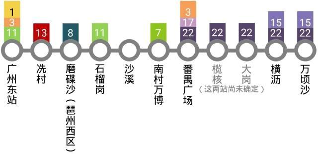 广州地铁18号线首通段.png