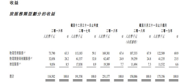 鸿坤物业3.png