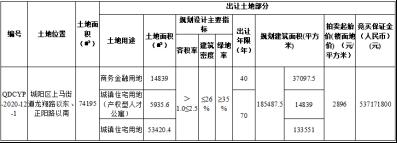 630青岛快讯727.png
