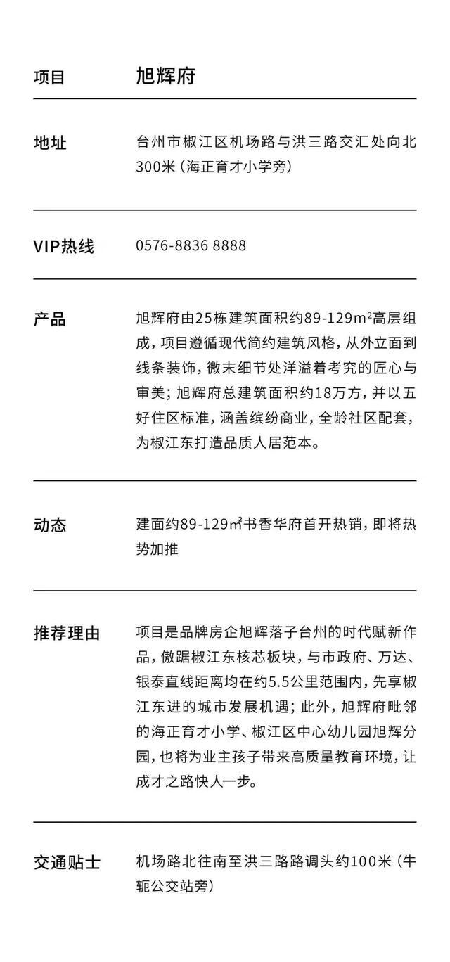 东南旭辉 | 解读红盘热销密码:八大价值彰显理想品质生活