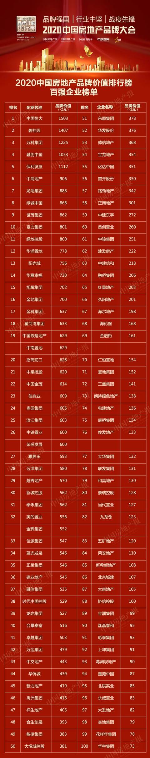 一场中国房地产行业的全新思考:国内大循环下要这么干