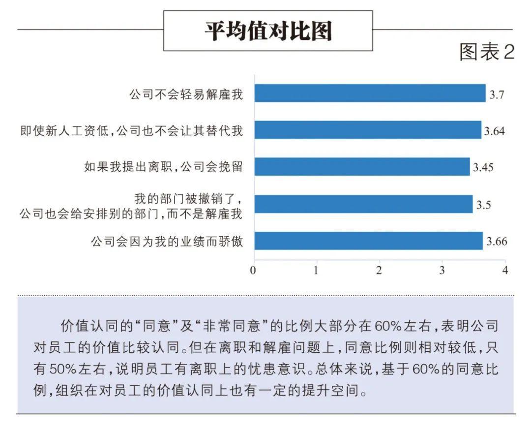 智库丨房地产企业员工工作体验如何 中房智库的这份调查报告帮你找到答案