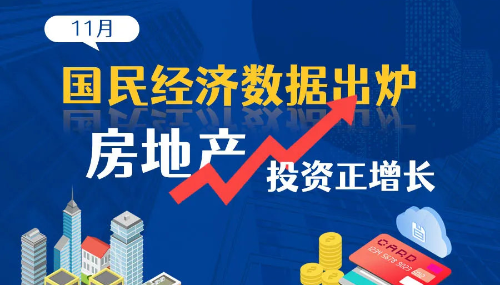 数据丨11月国民经济数据出