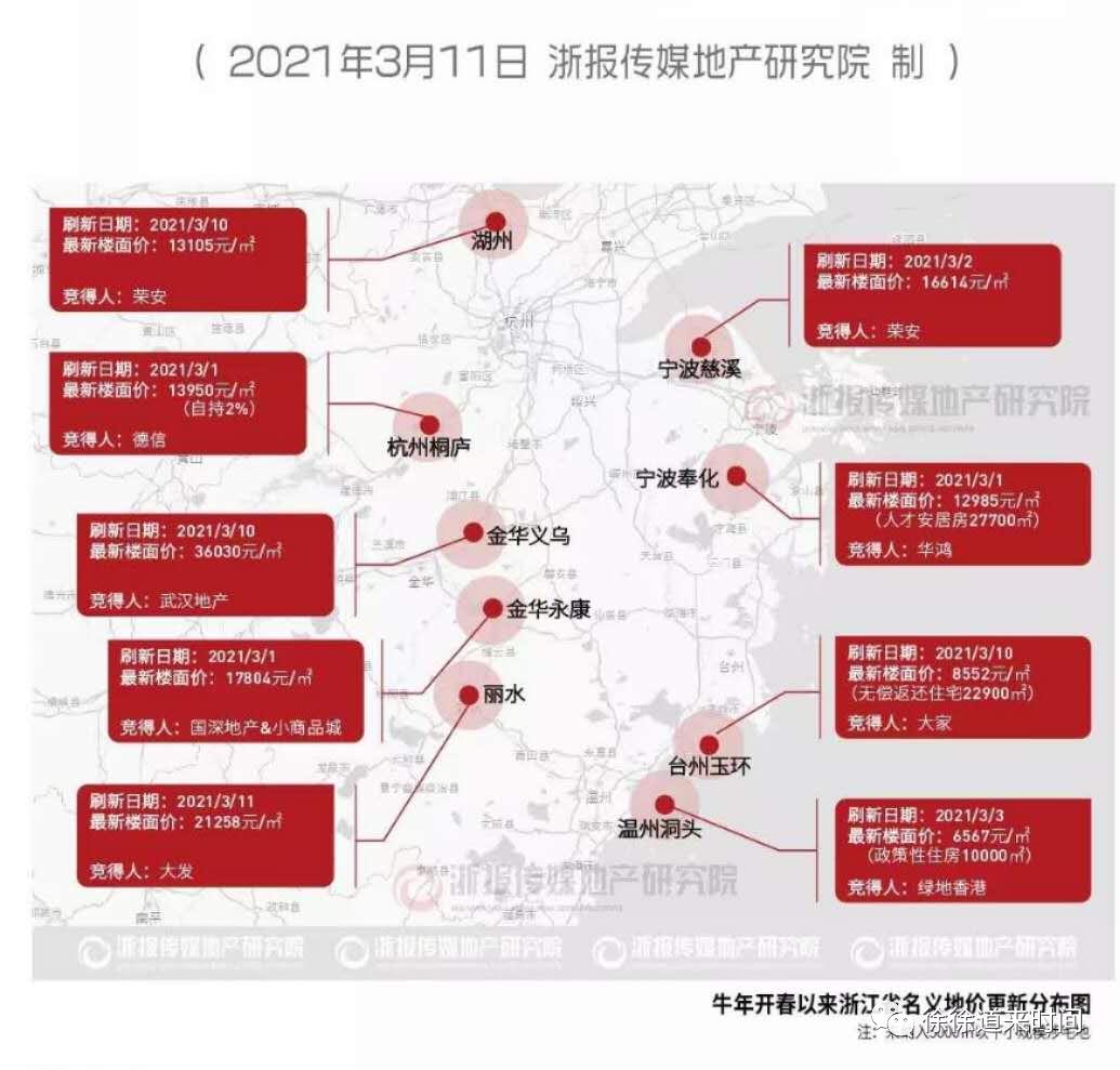 """品牌红利引爆三期冻资 台州商贸核心区热销""""熟盘""""加推倒计时"""