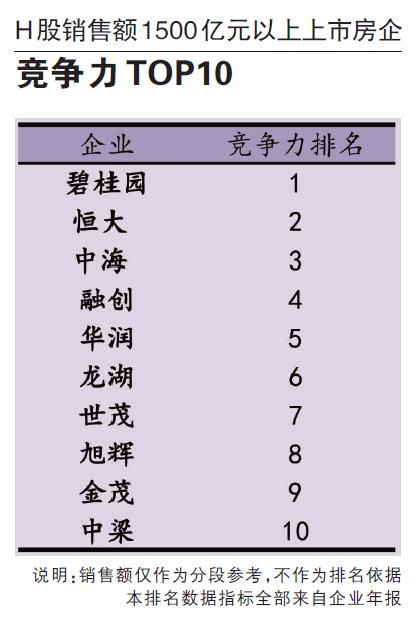 报告3.png