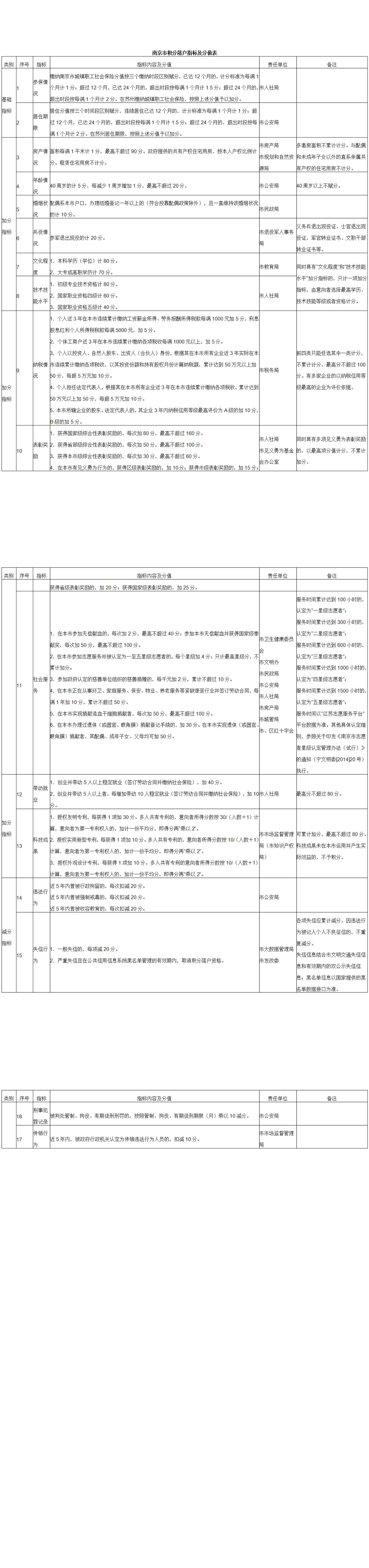 新建 DOC 文档_00.png